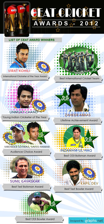 CEAR Cricket Awards 2012