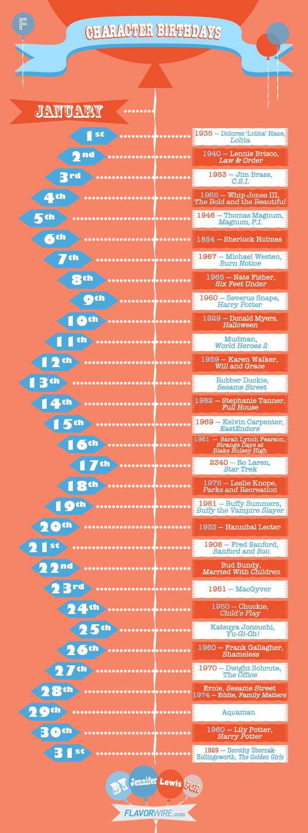 Top 10 Birthday Infographics Infographics Graphs Net
