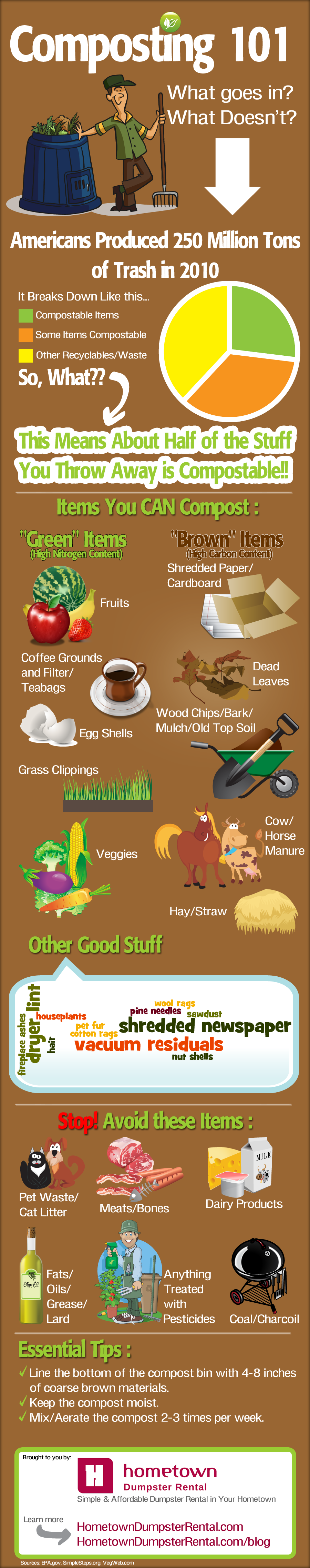 Composting Guidelines
