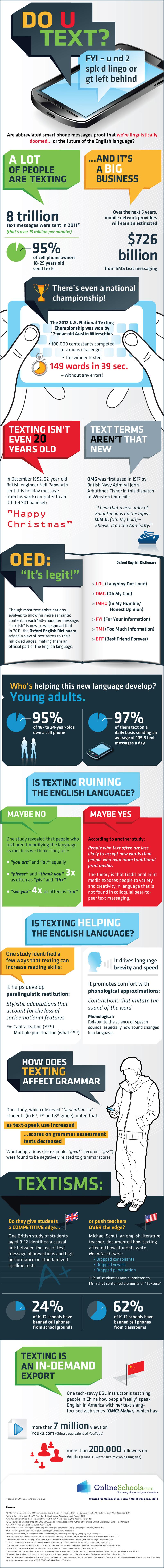 Do you Text