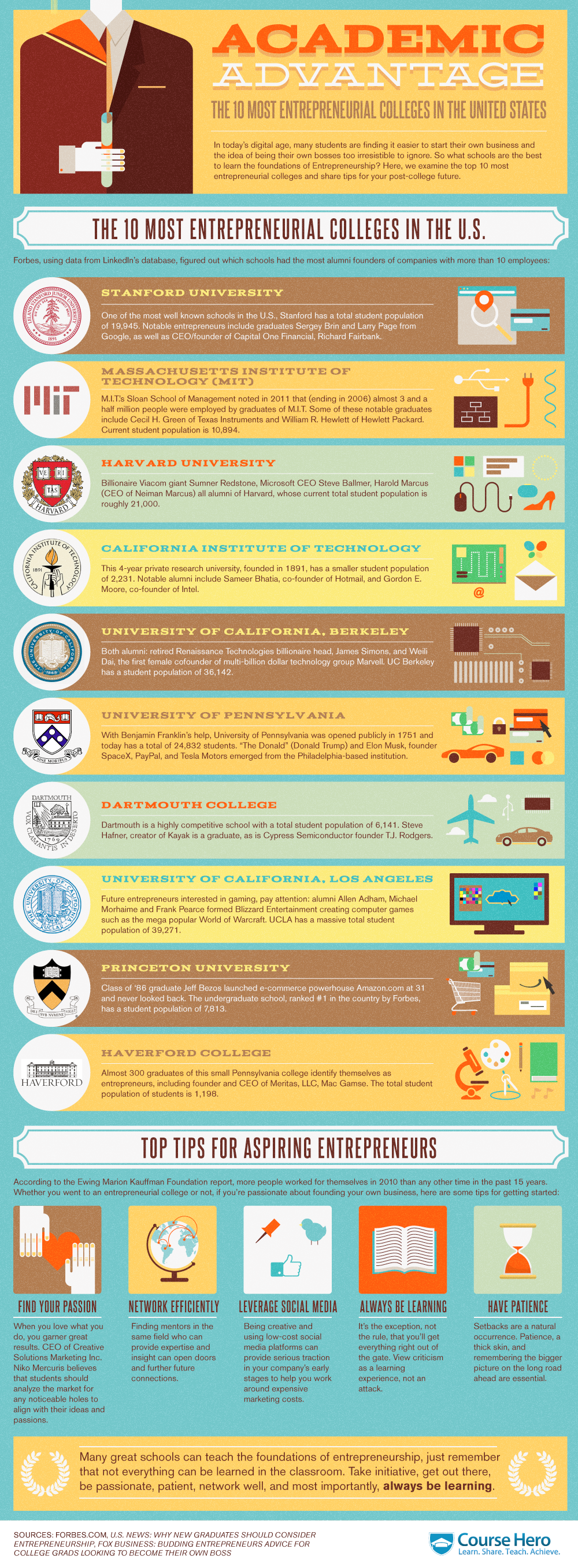 Entrepreneurial Colleges