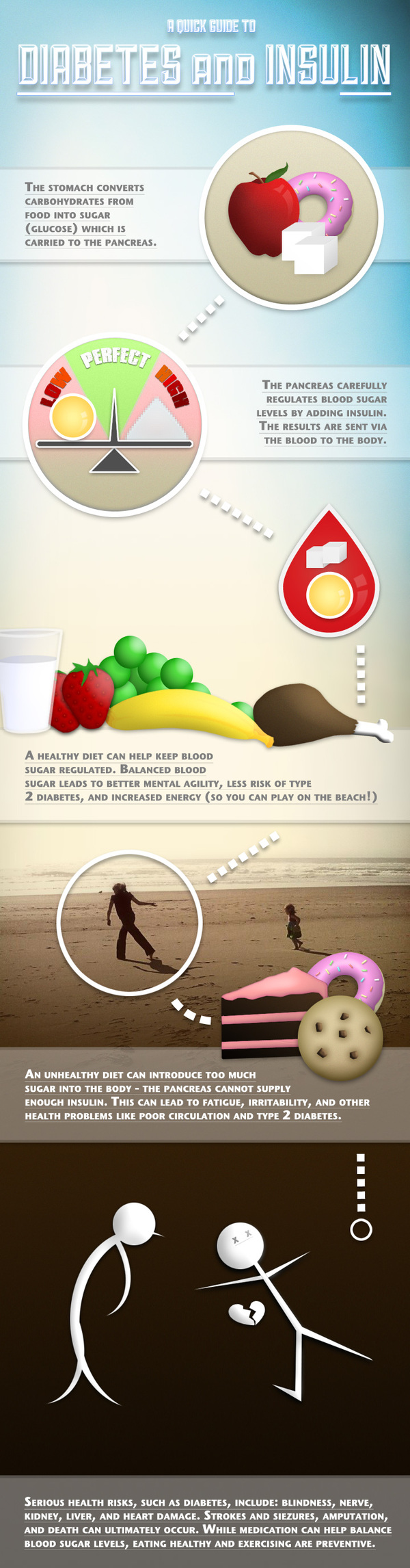 Facts about Diabetes and Insulin