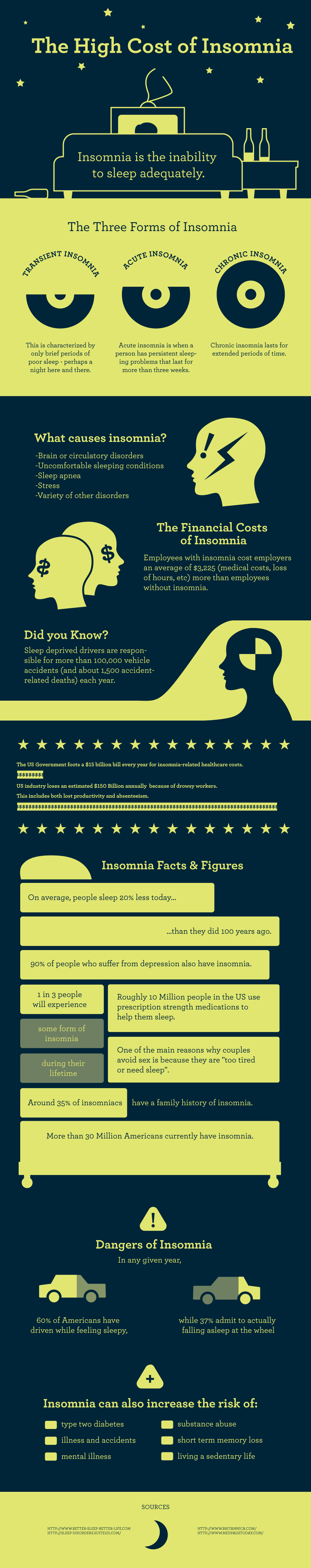 cause effect essay insomnia New studies show insomnia could be a cause of depression insomnia and depression: cause vs effect new studies show insomnia could be a cause of depression.