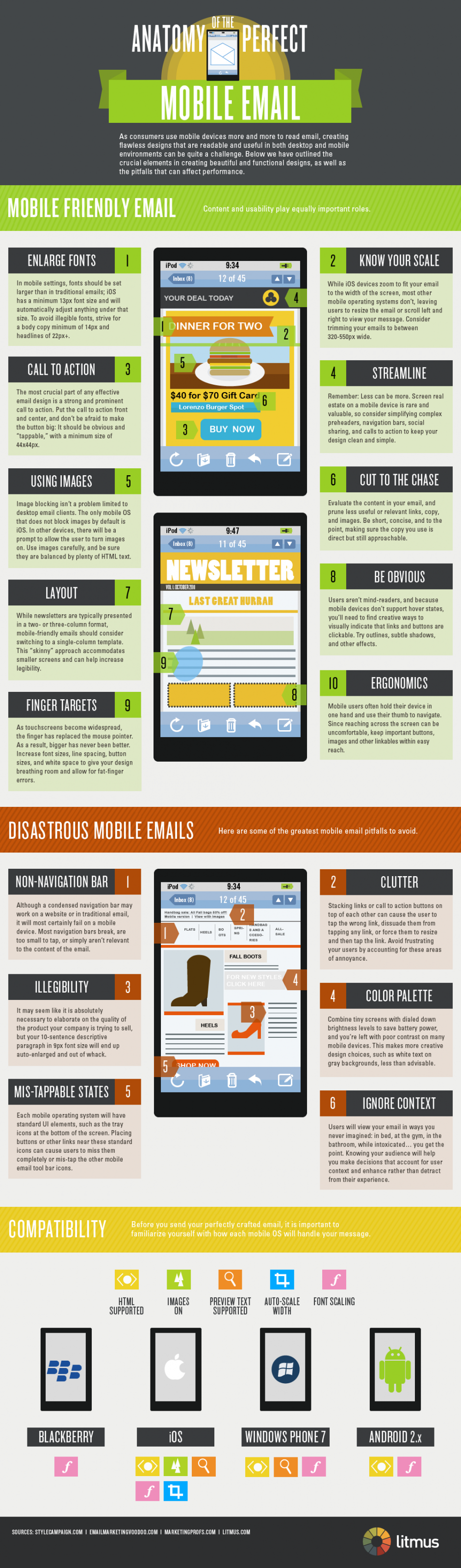 How to Send Emails by Phones