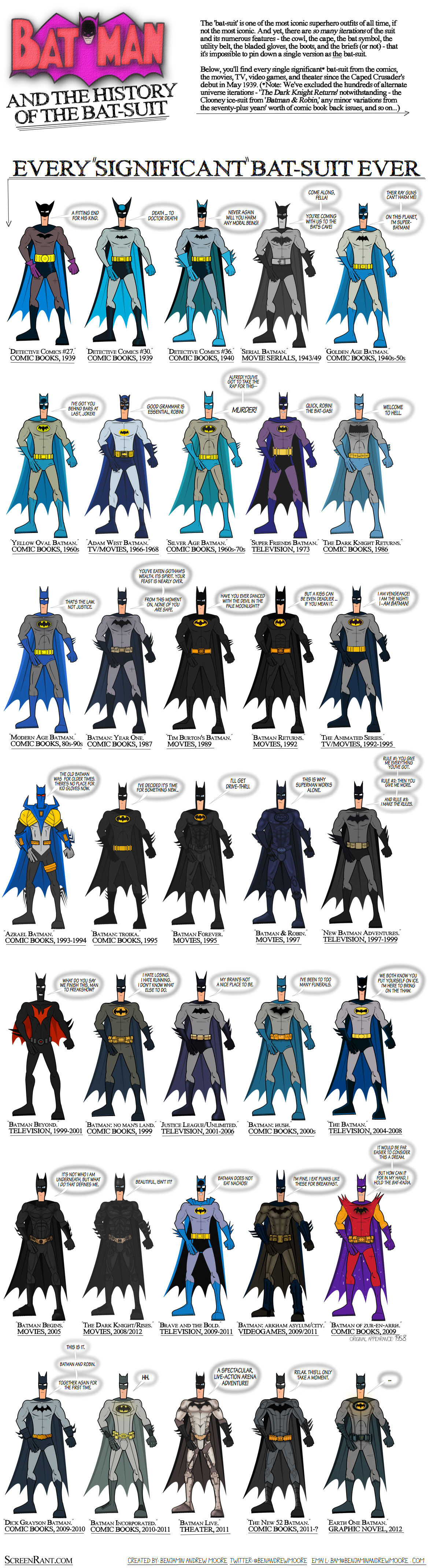 More on the Batsuit