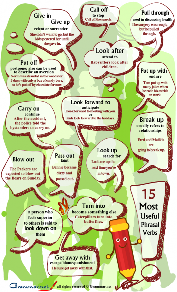 Most Useful Phrasal Verbs