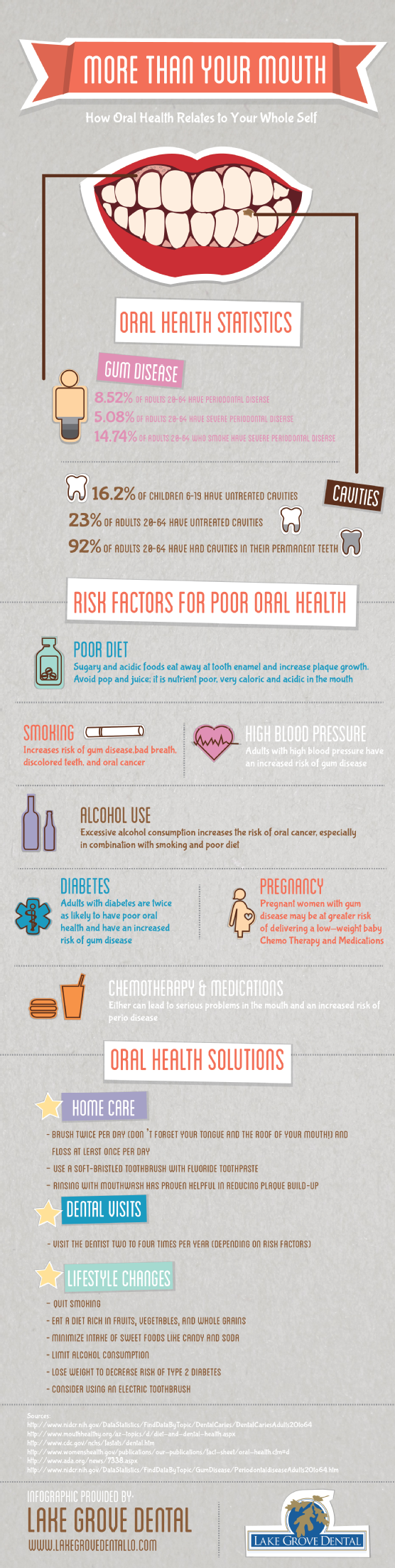Oral Care for Overall Health
