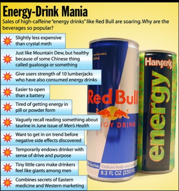 Reasons for Increasing Popularity of Energy Drinks