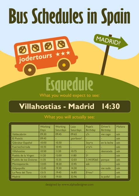 Schedule of Buses in Spain