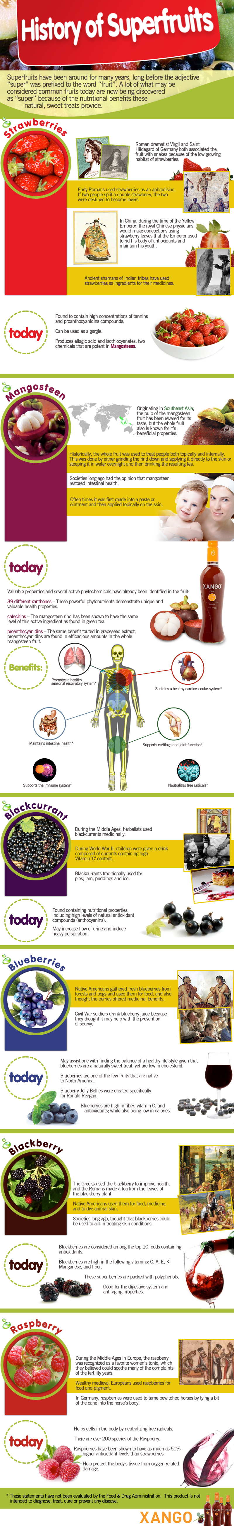 Some Facts about Superfruits