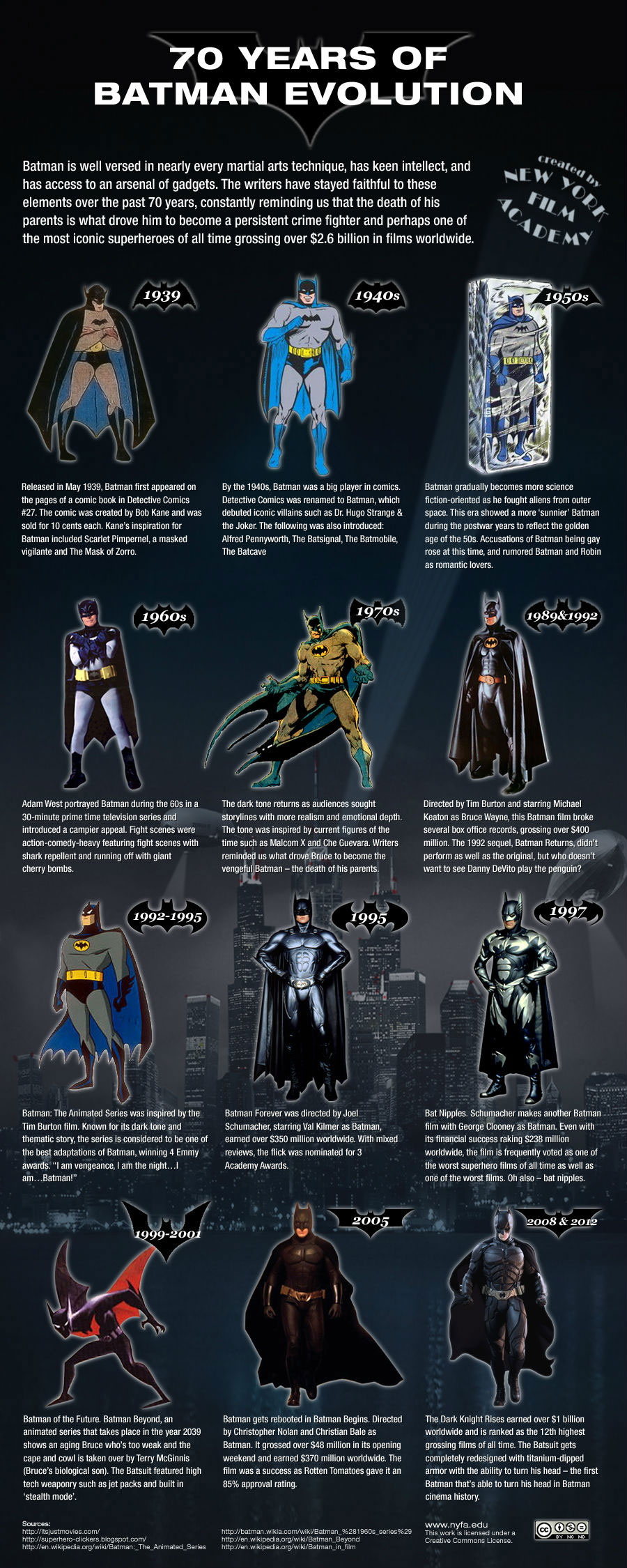 Superheroes and Batman