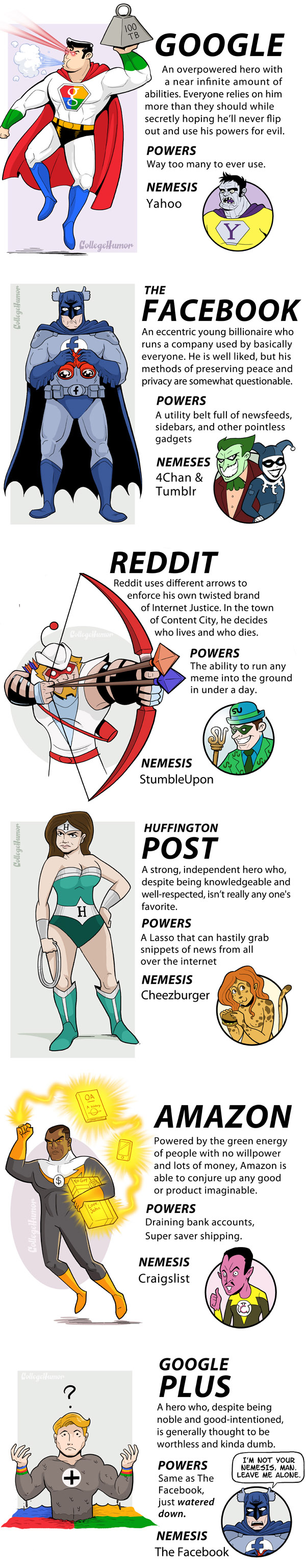 Superheroes of Internet -