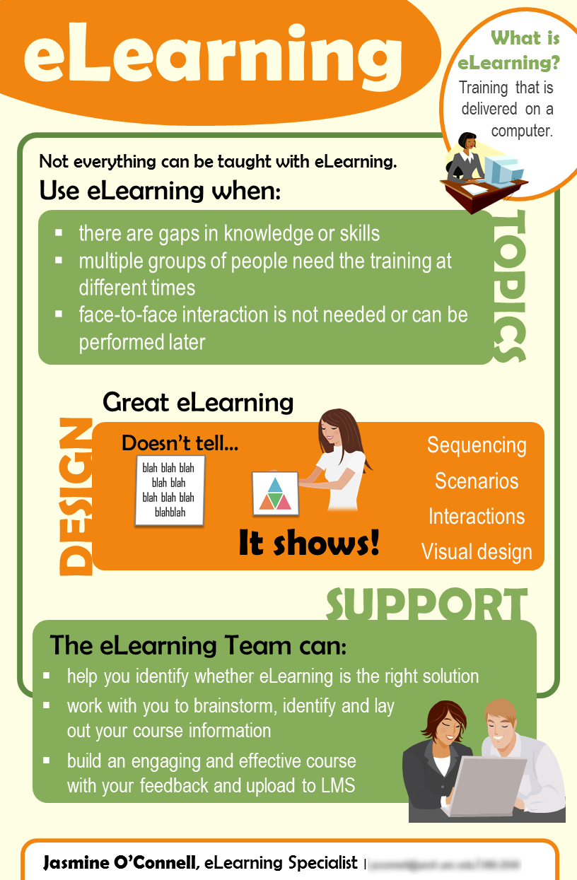 Top 11 E-Learning Infographics - Infographics | Graphs.net