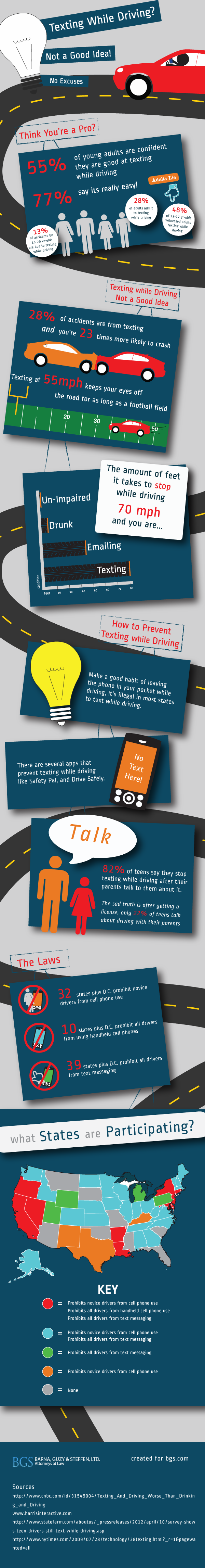 texting while driving laws essay