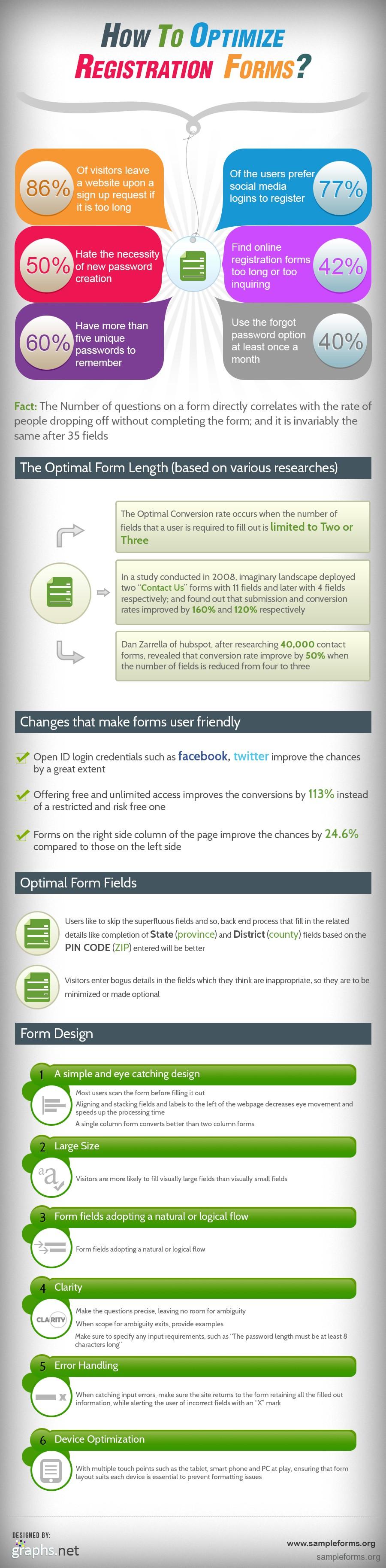 Tips to Optimize Online Registration Forms
