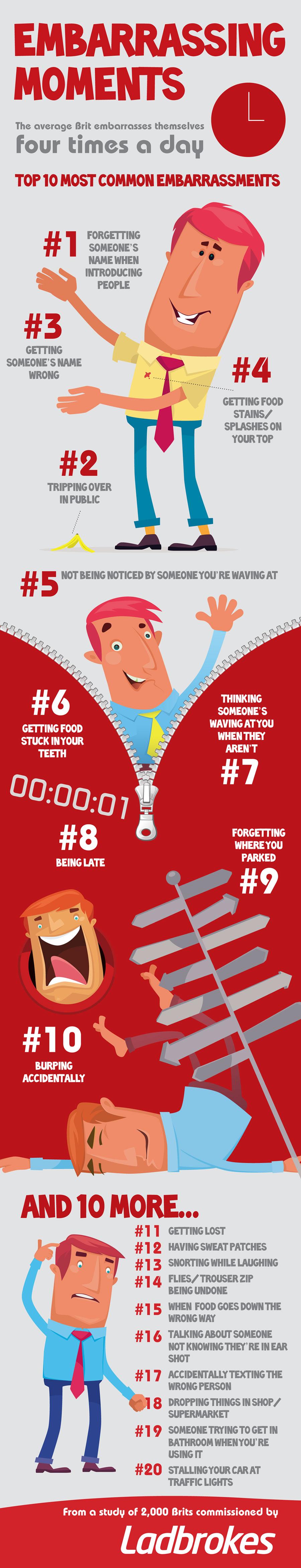 Top 10 Embarrassing Moments
