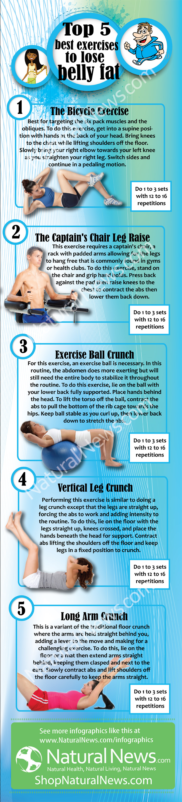 Top 5 Exercises to Burn Belly Fat