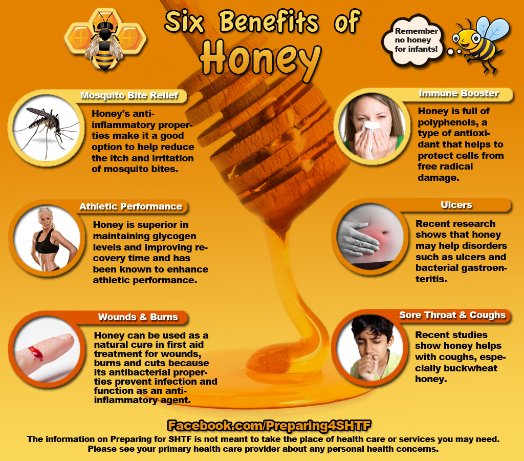 Top 6 Honey Benefits
