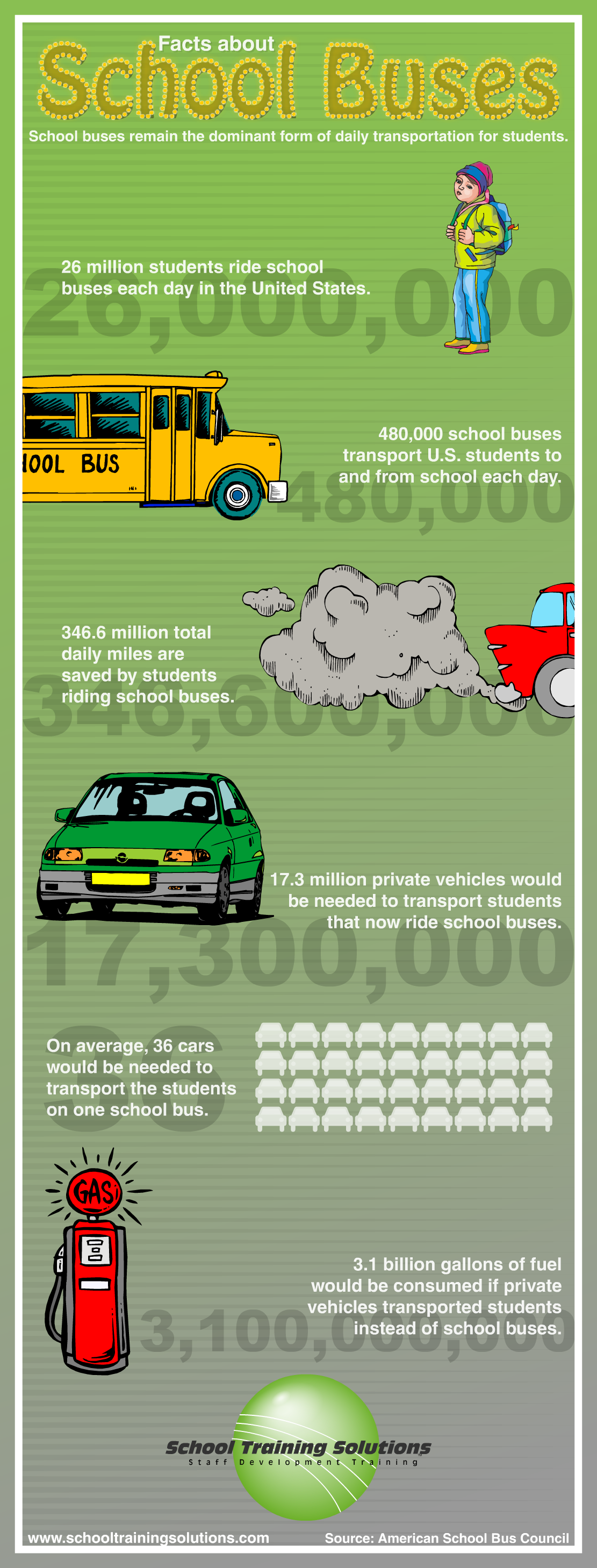 What You Need to Know About School Buses