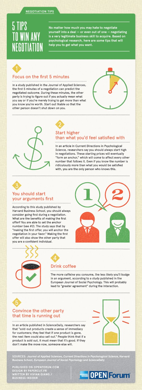5 Basic Tips to Win a Negotiation