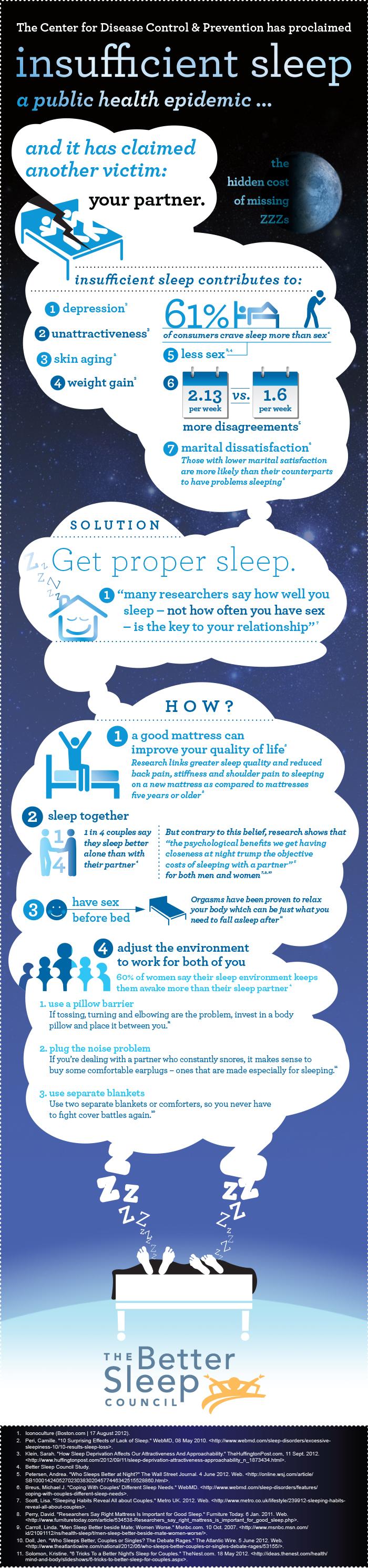Better Sleeping Solutions