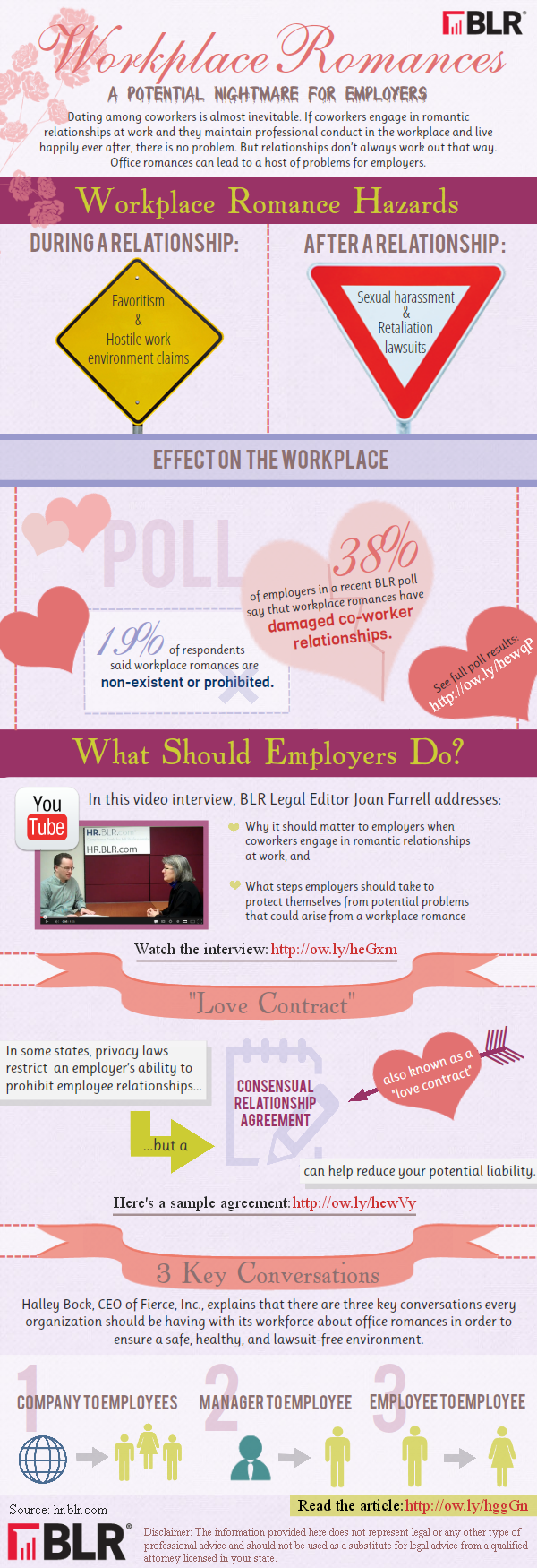 Facts about Workplace Romance