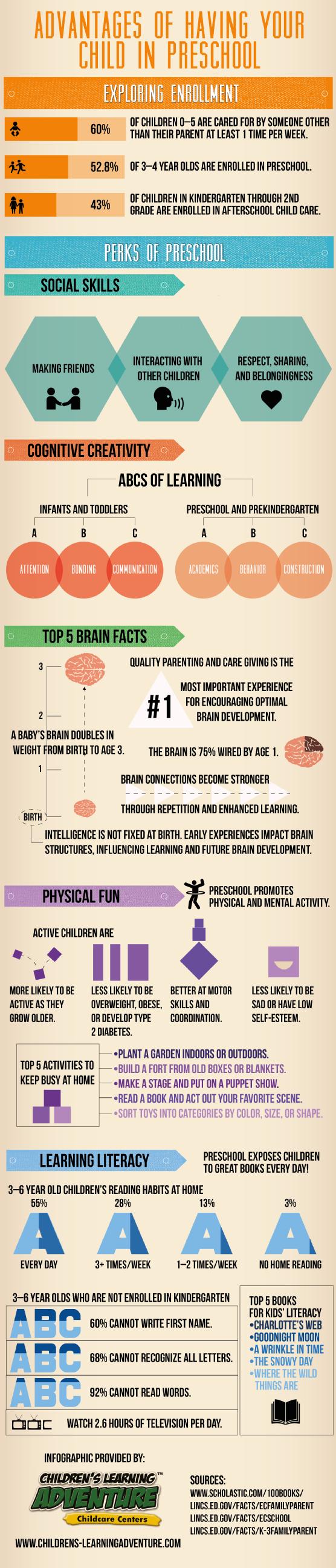 How Preschool Benefits Your Kids