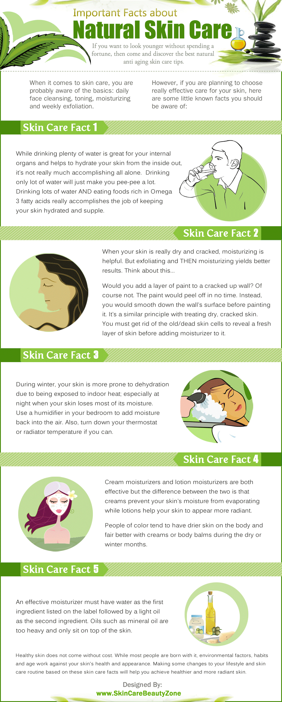 Important Skin Care Facts