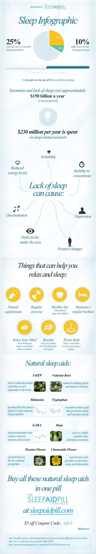 Sleep Troubles