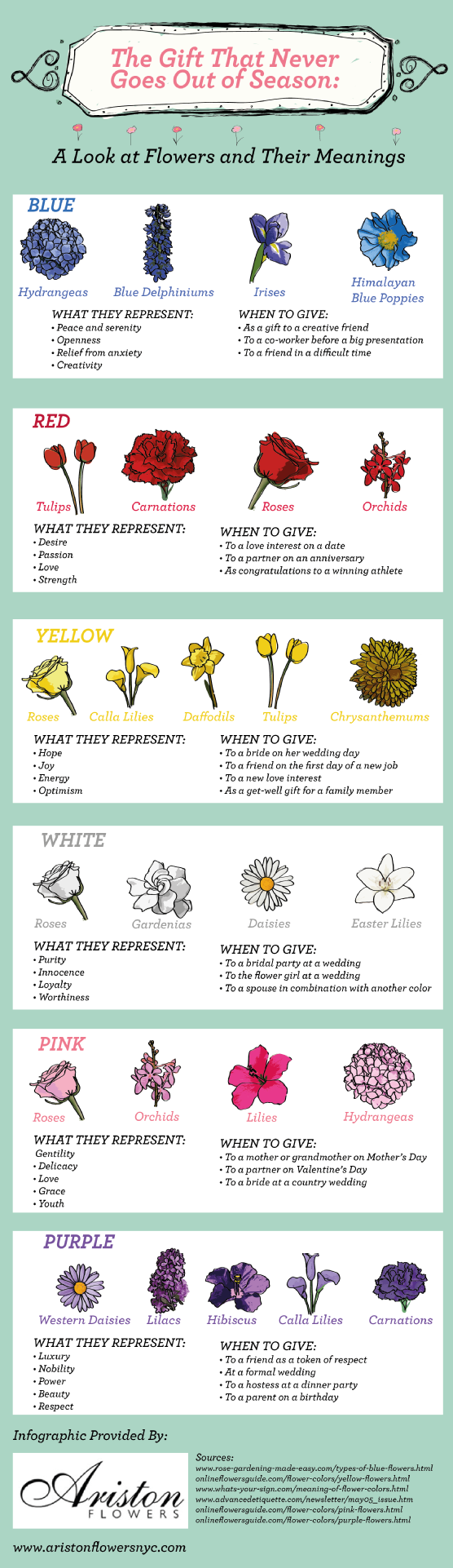 Symbolic Meaning of Flowers