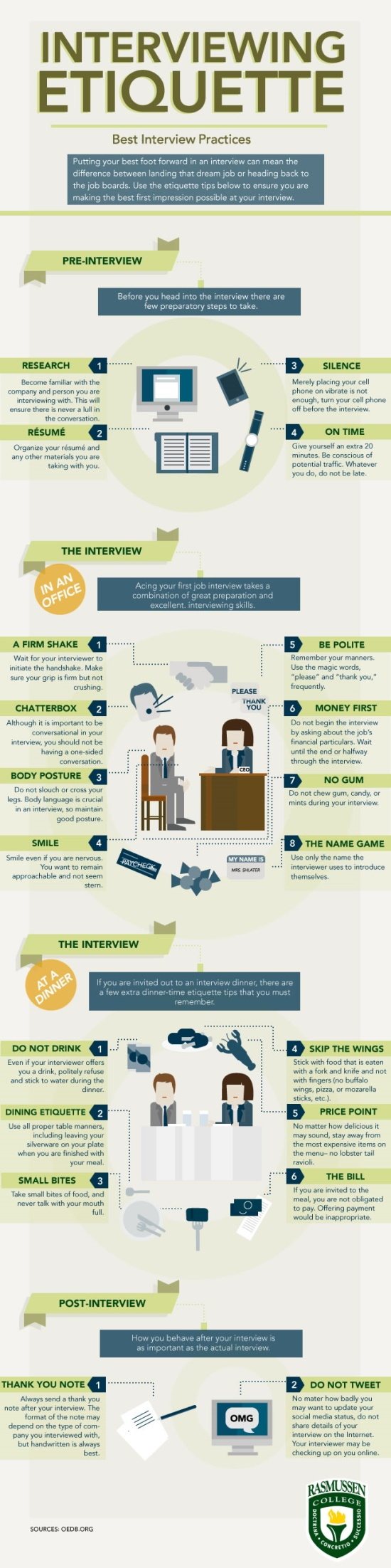 Most Important Practices to Clear an Interview