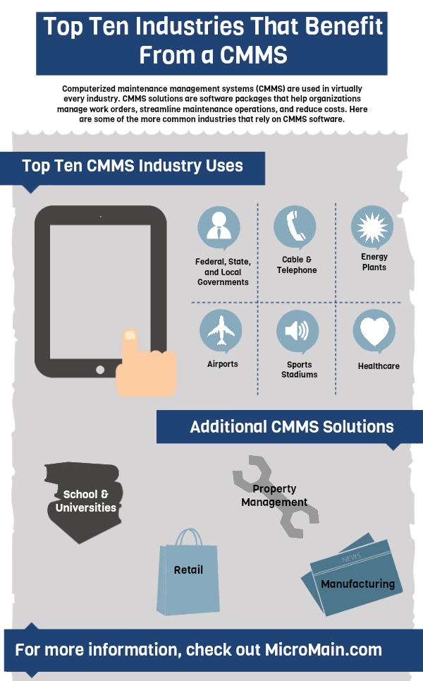 Top 10 Industries Using CMMS