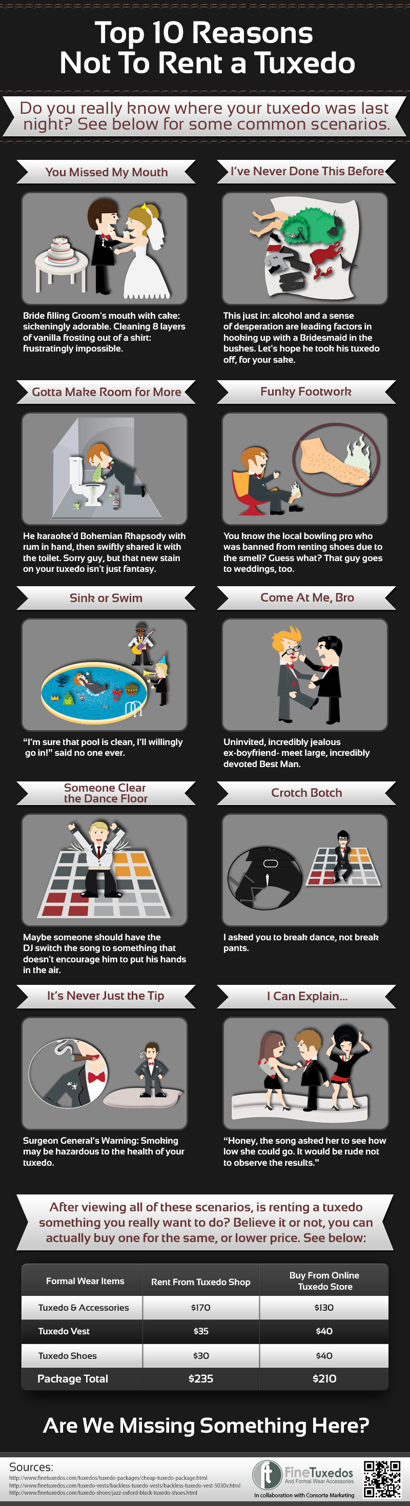 10 Things to Consider Before Renting a Tuxedo