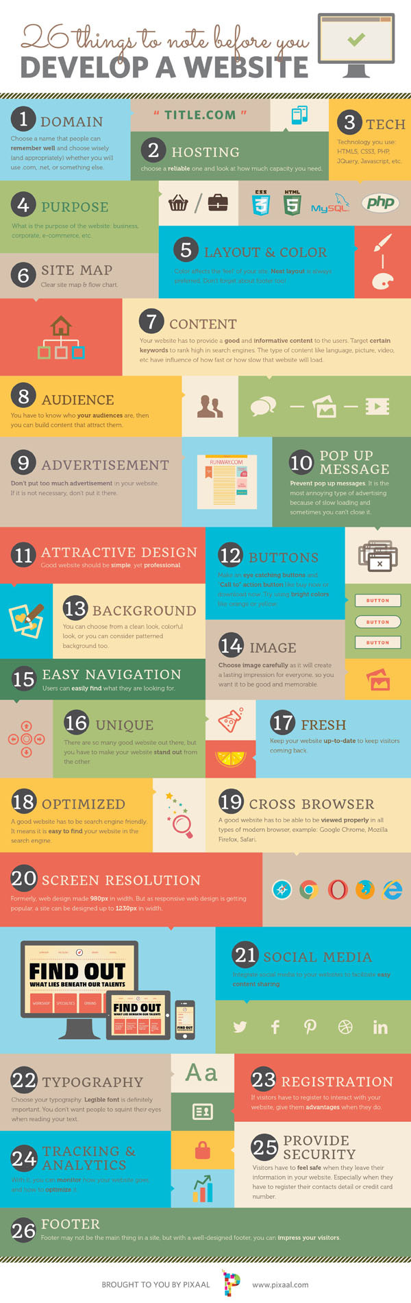 26 Important Tips for Developing a Website