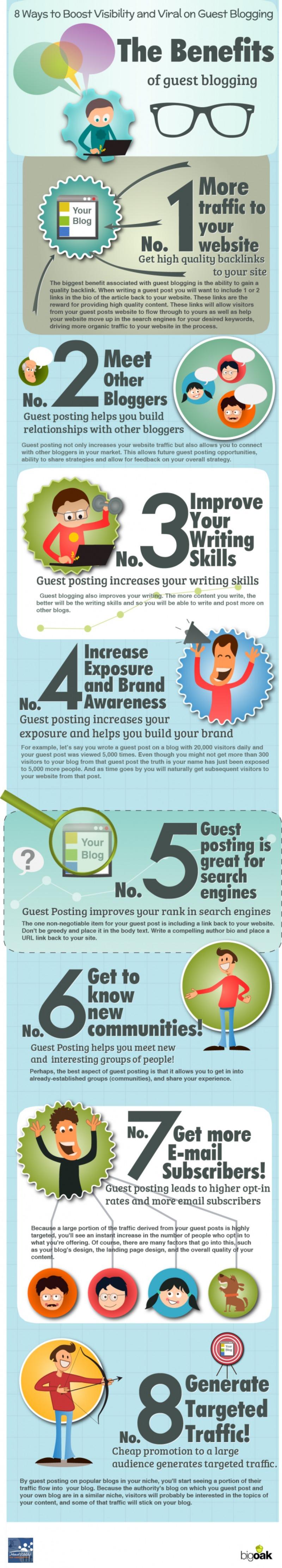 8 Advantages of Guest Blogging
