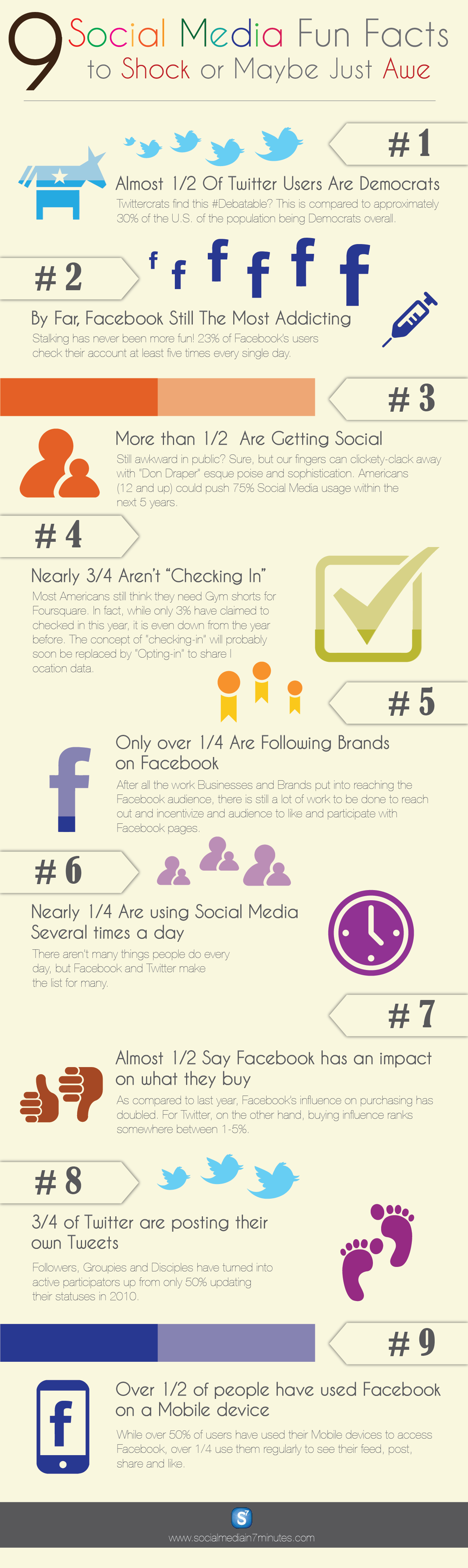 9 Interesting Facts about Social Media
