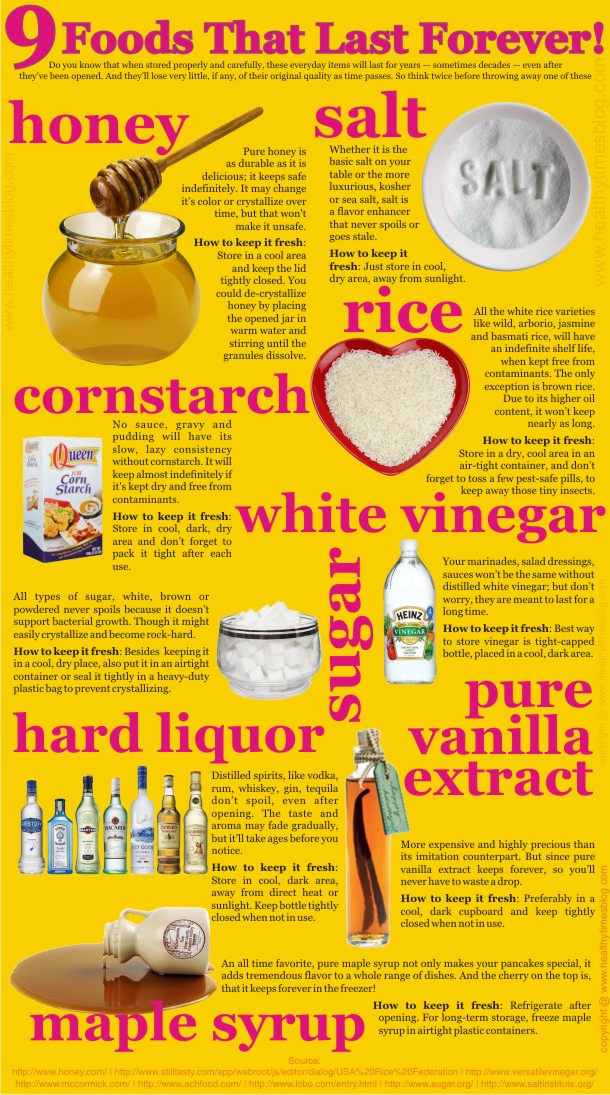 9 Long Lasting Foods