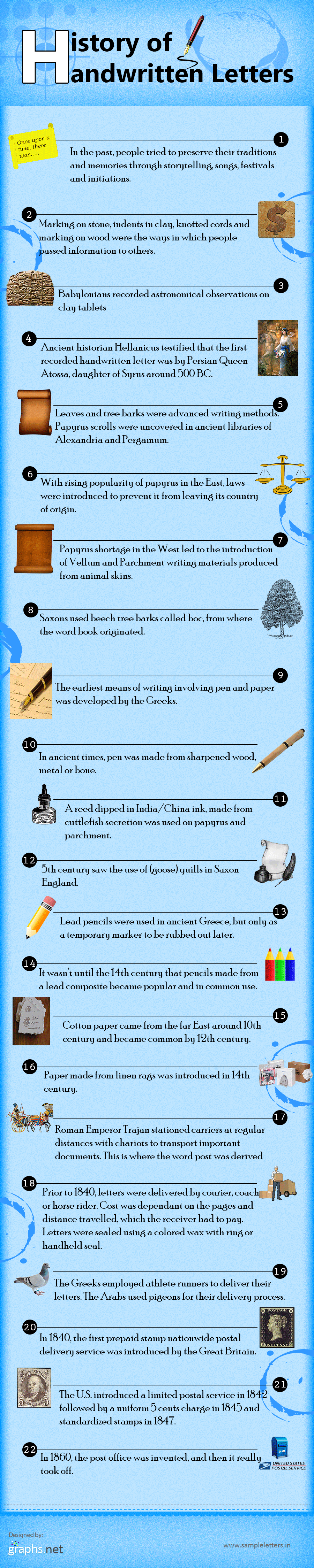 History and Facts about Handwritten Letters