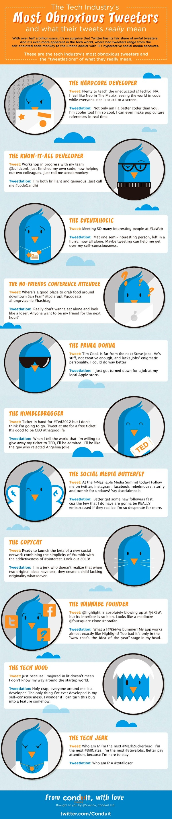 Most Annoying Tweeters of the Tech Industry