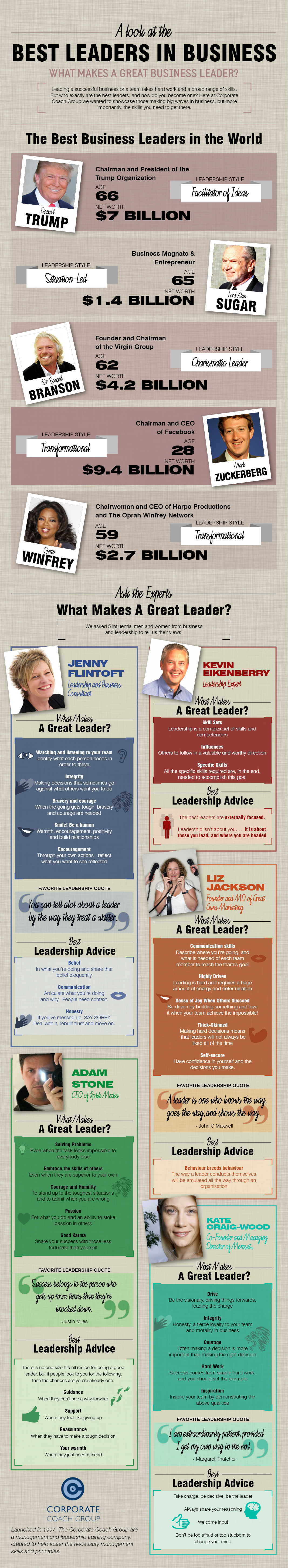 Top Business Leaders and What Makes them