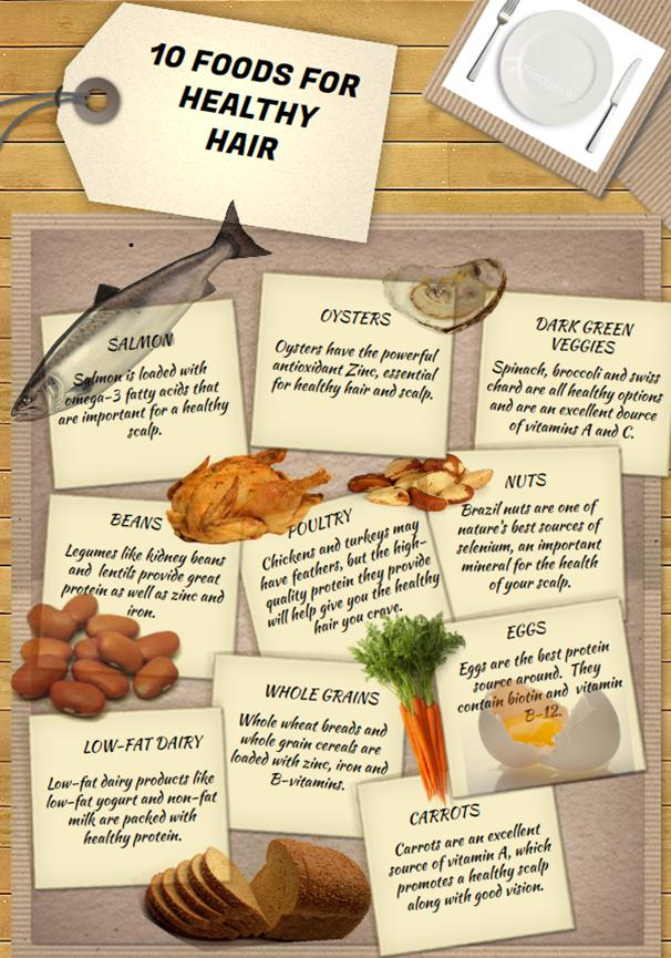 10 most popular foods to have a healthy hair