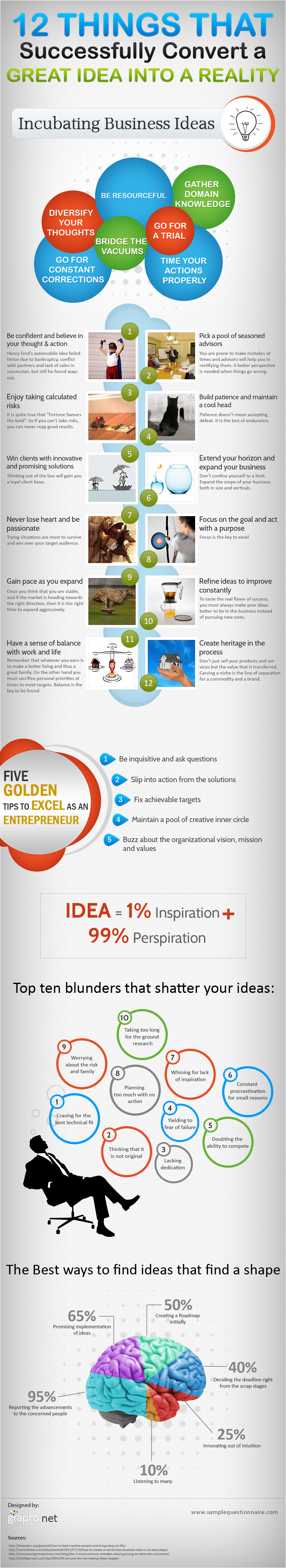 Ways to Convert a Great idea Into Reality