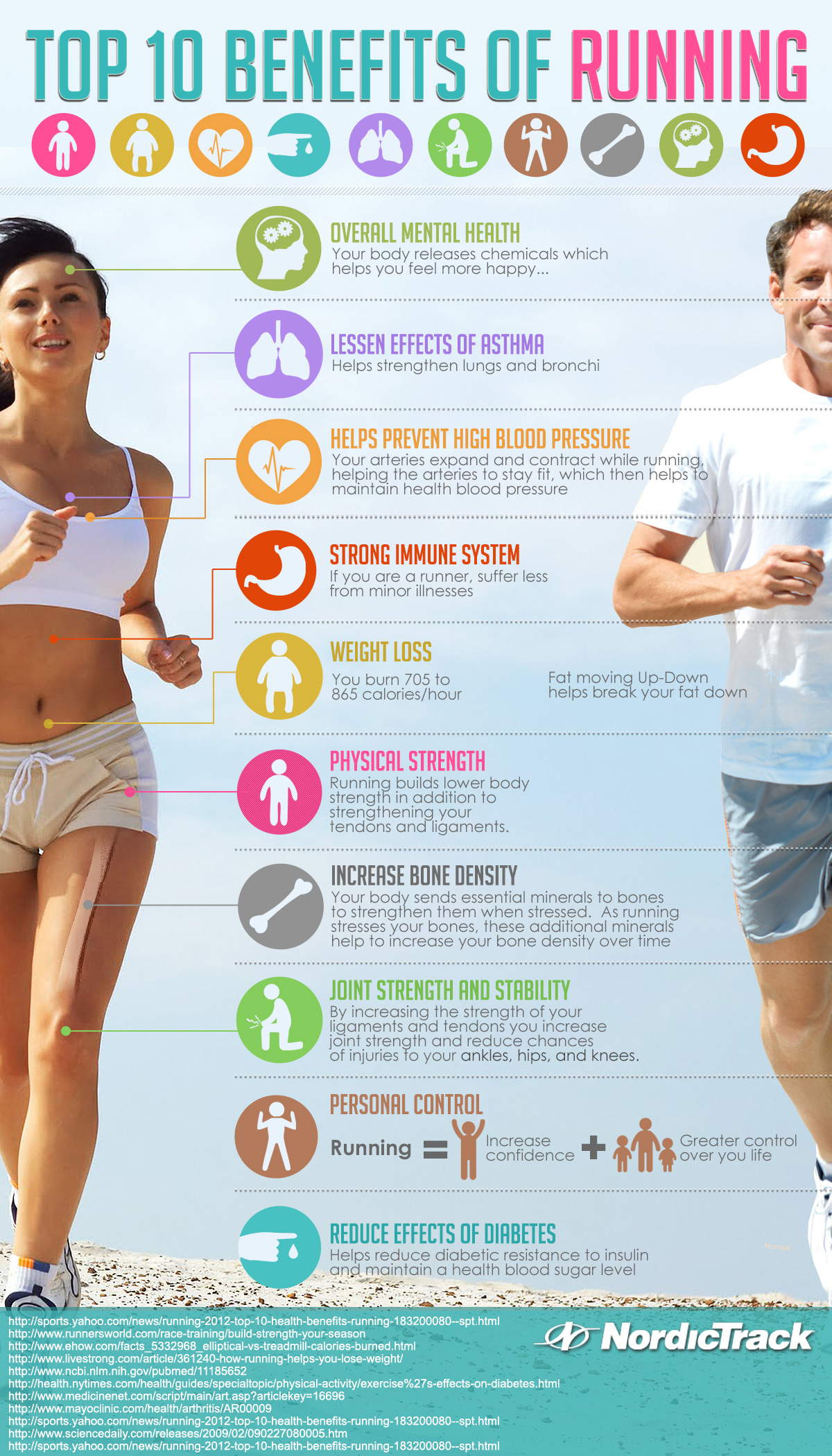 A list of medical benefits of running