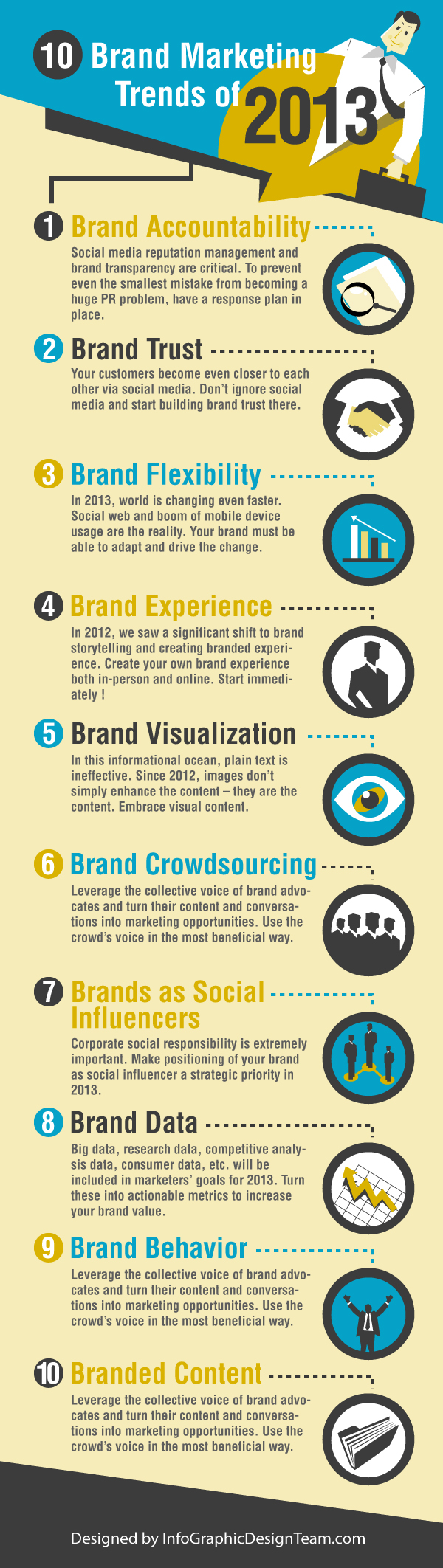 10 latest brand marketing trends in the year 2013