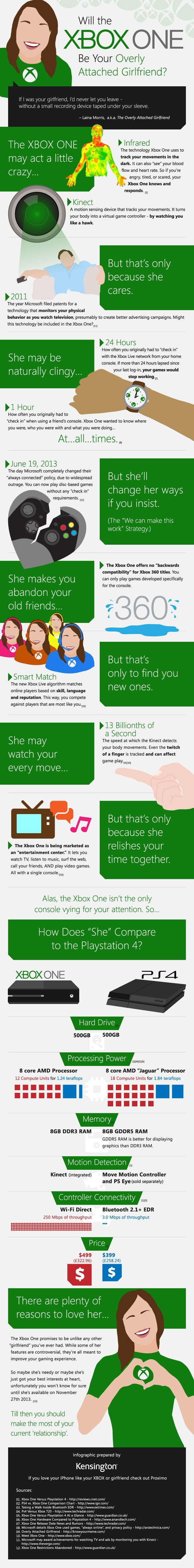 Various Reasons Why You Must Own A Xbox One