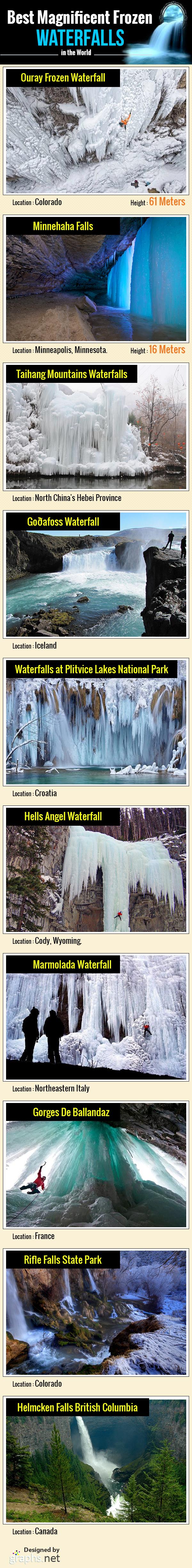 Best Magnificent Frozen Waterfalls in the World