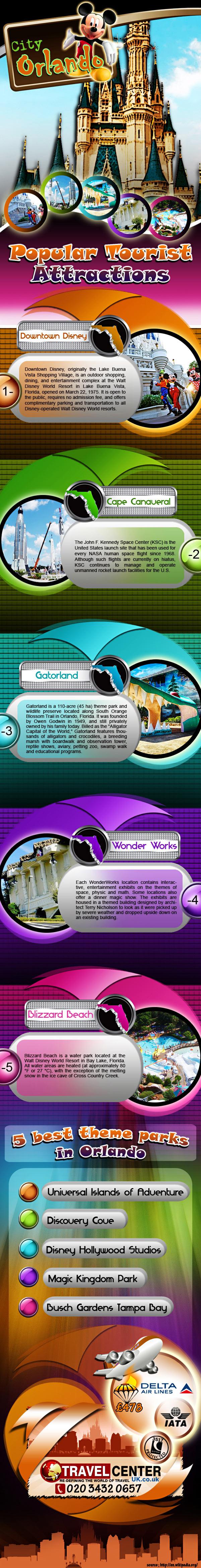 Few stunning sightseeing attractions in Orlando