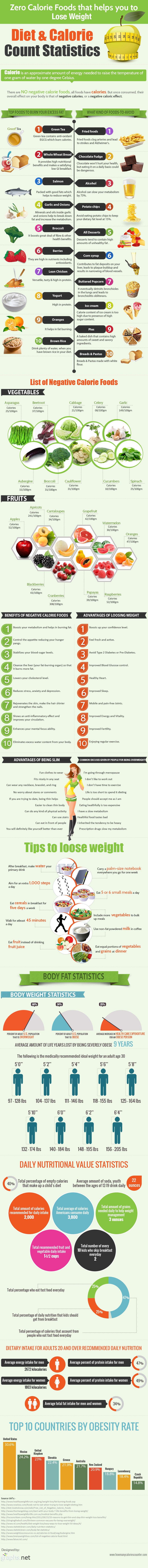 Foods that help in losing weight