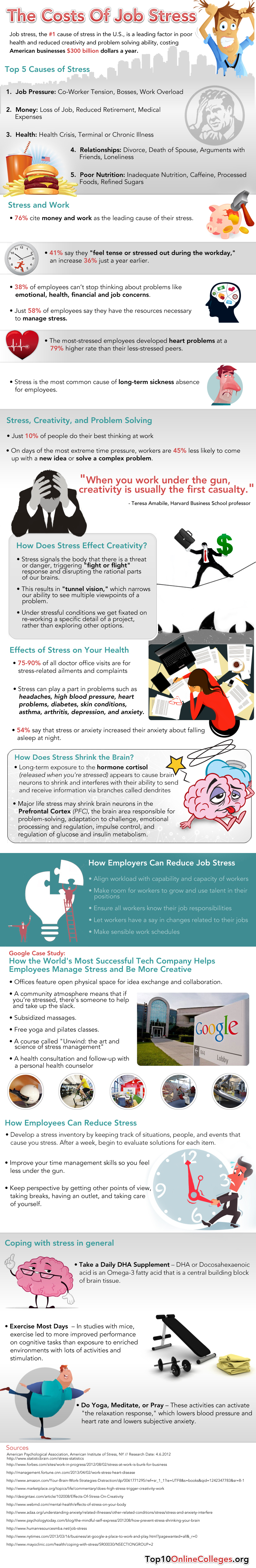 How job stress is affecting America
