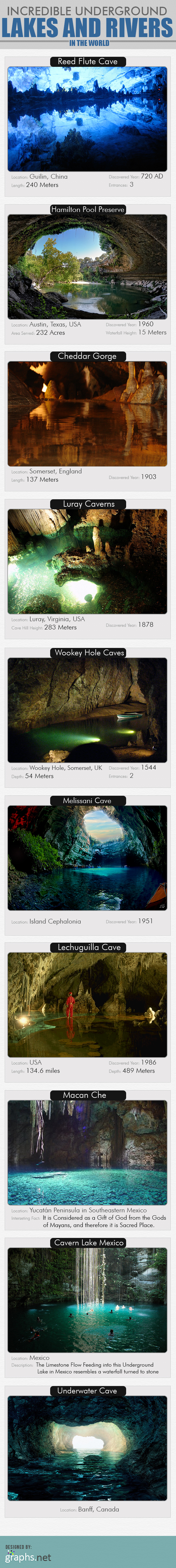 Incredible Underground Lakes and Rivers in the World